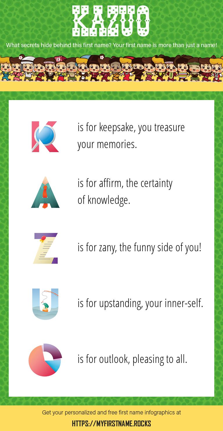Kazuo Infographics