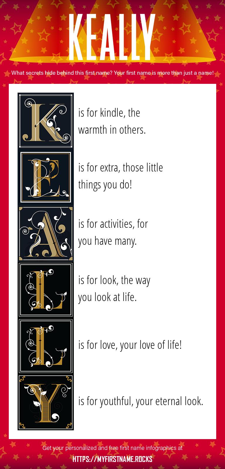 Keally Infographics
