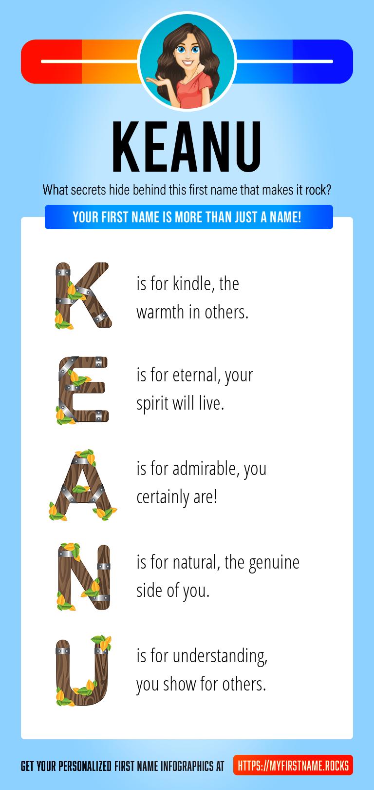 Keanu Infographics