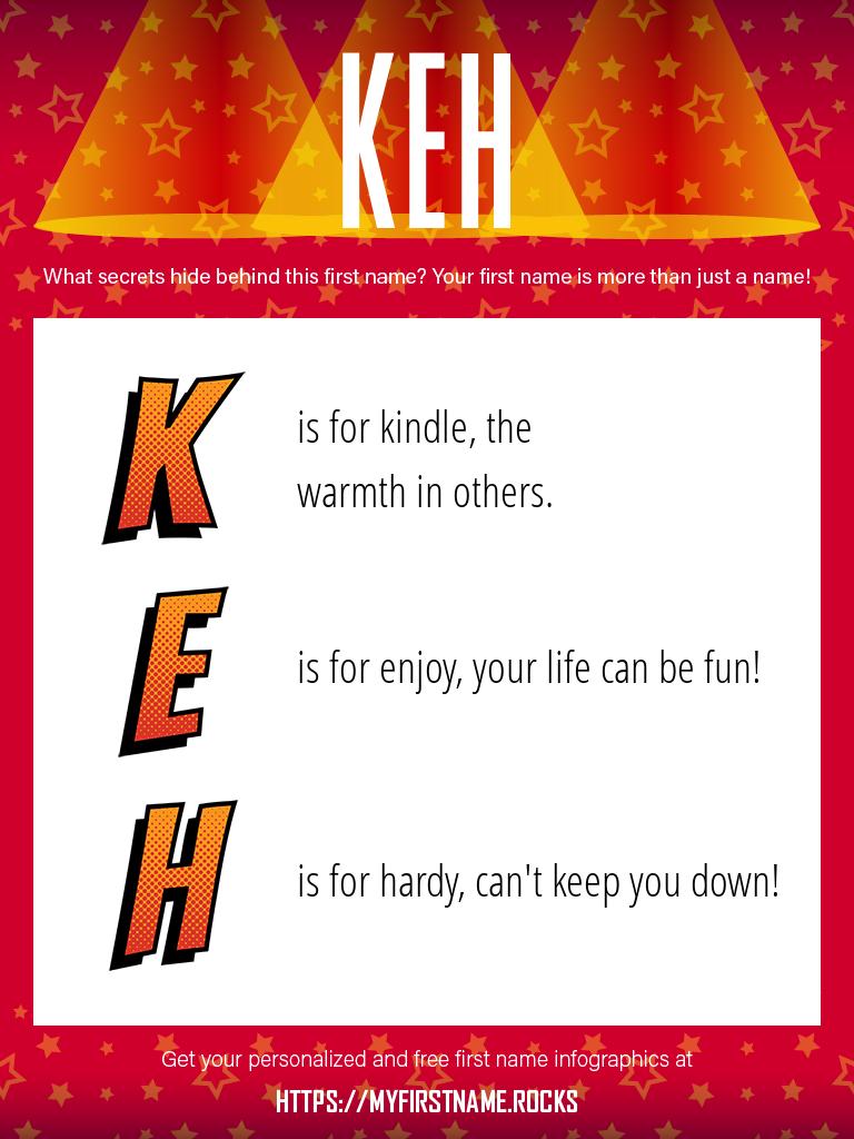 Keh Infographics