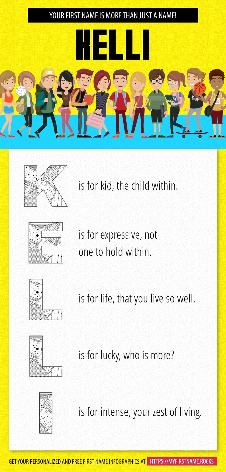 Kelli Infographics