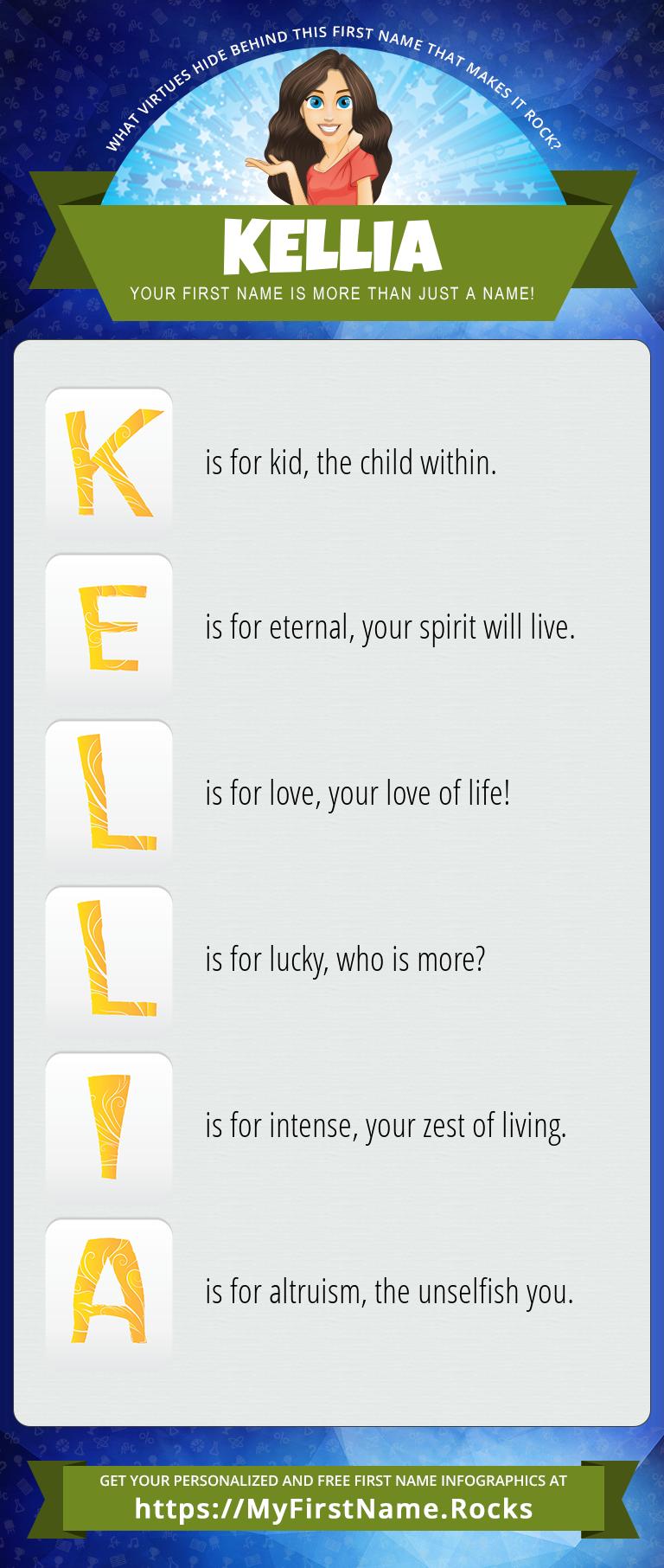 Kellia Infographics