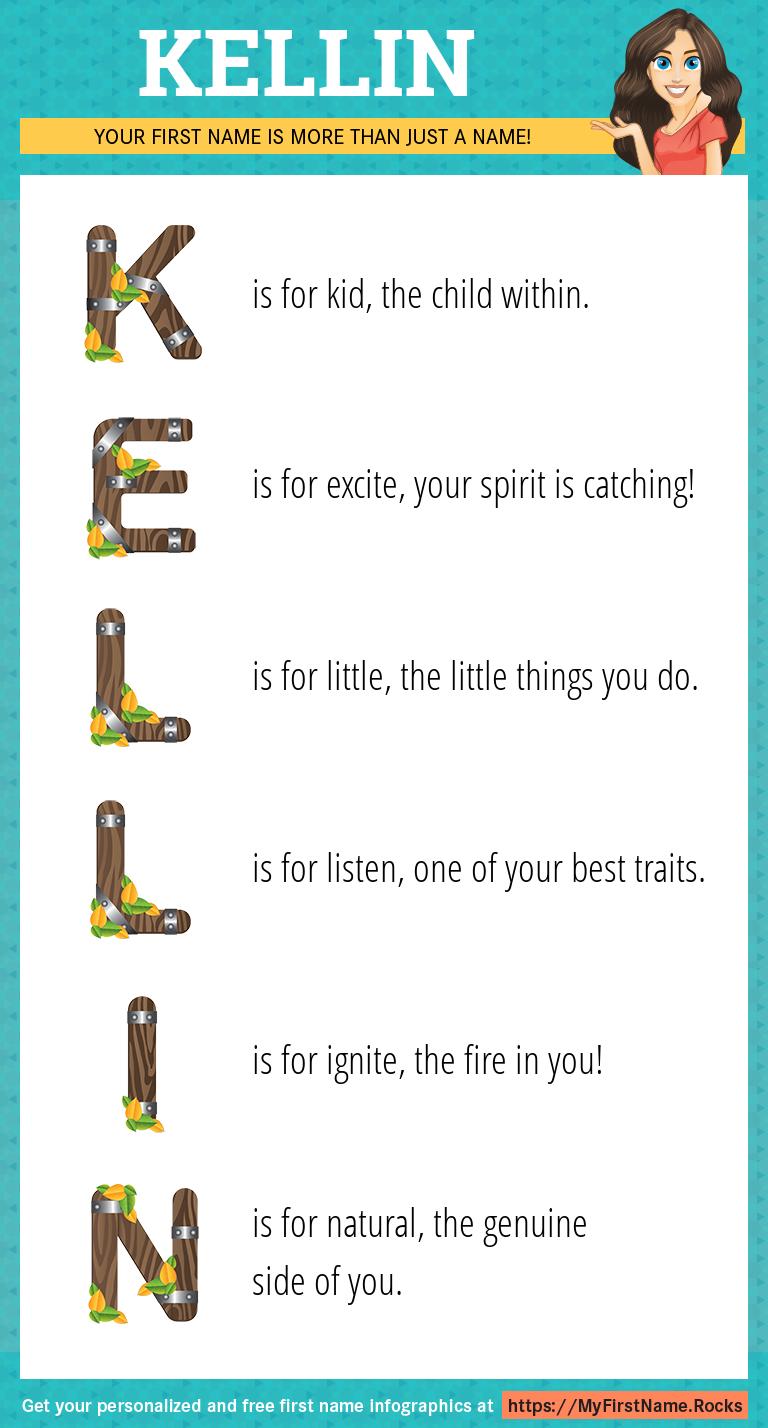 Kellin Infographics