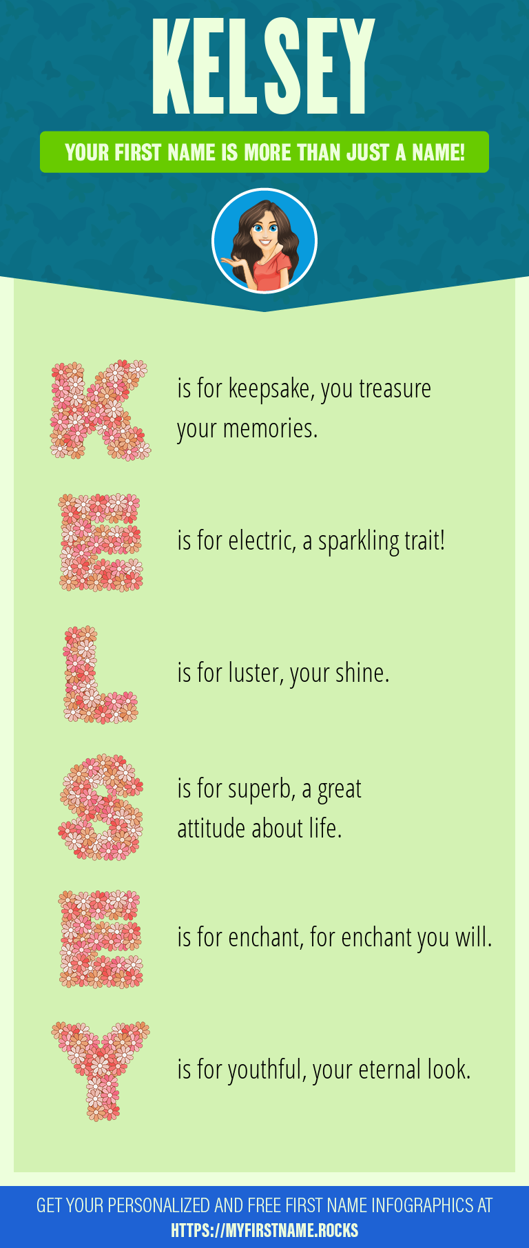 Kelsey Infographics