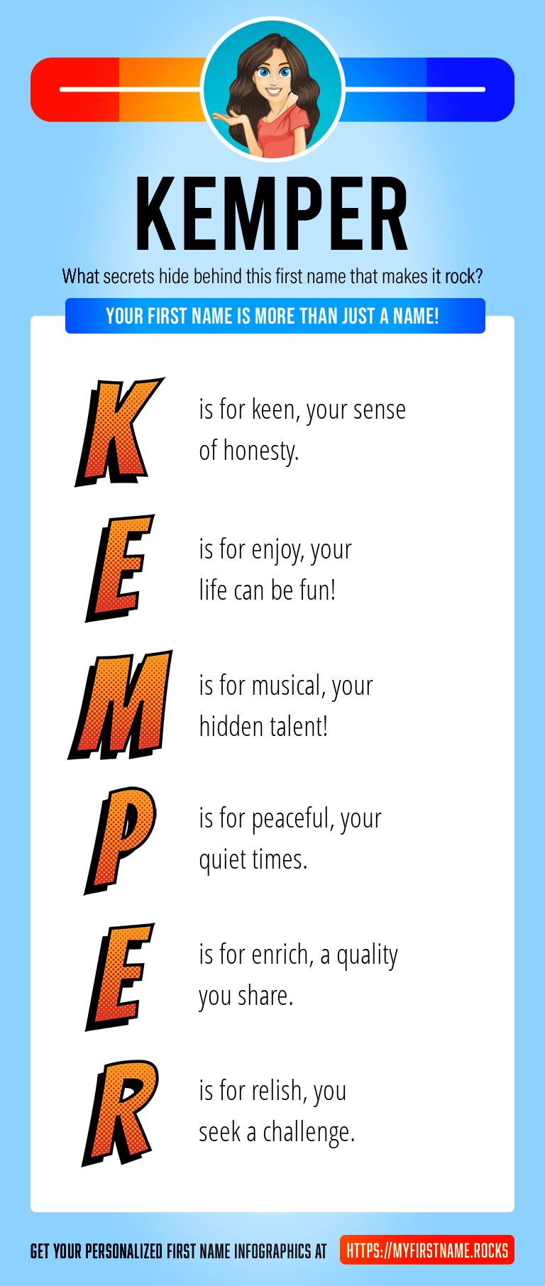 Kemper Infographics