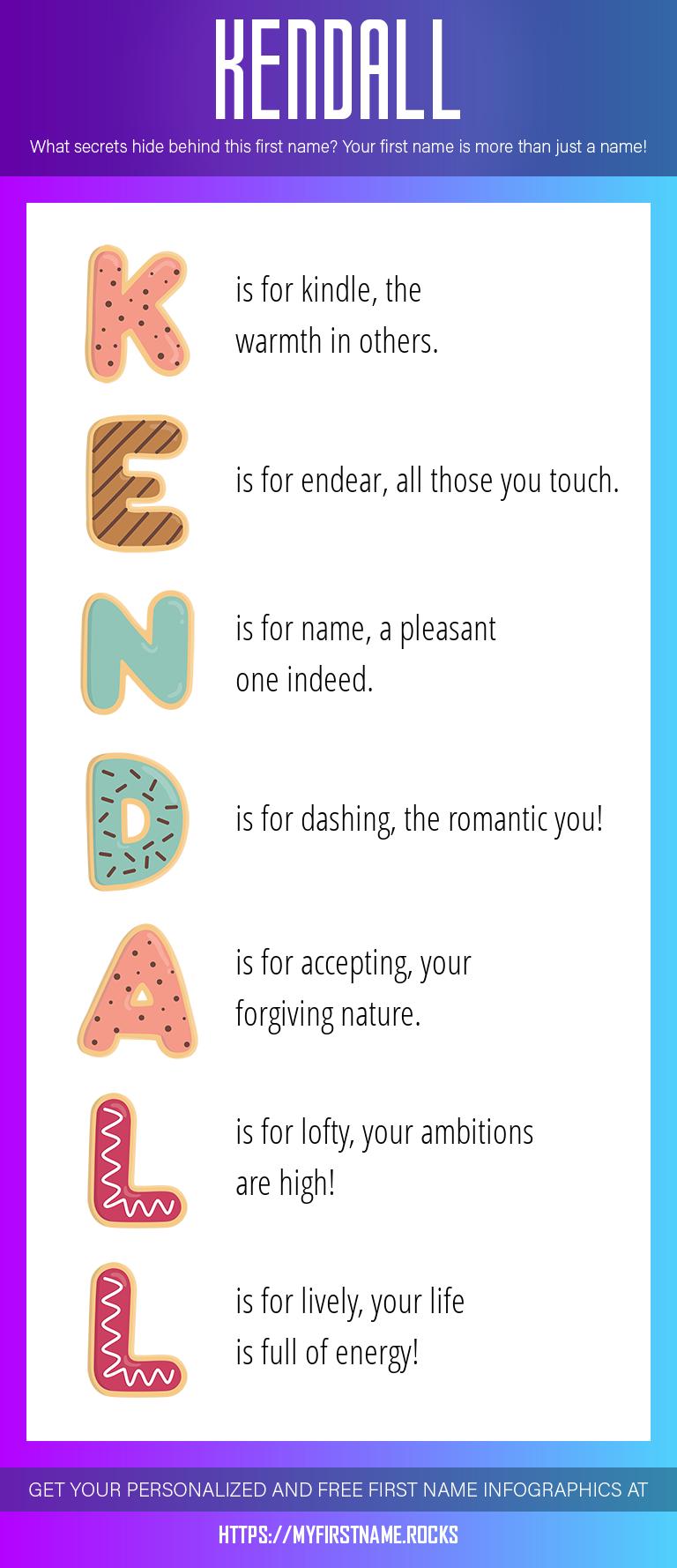 Kendall Infographics