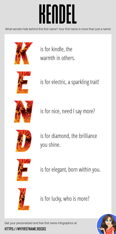 Kendel Infographics