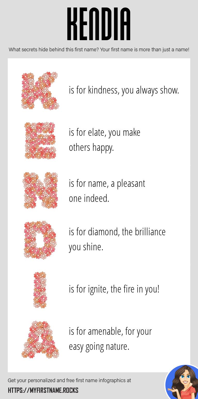 Kendia Infographics