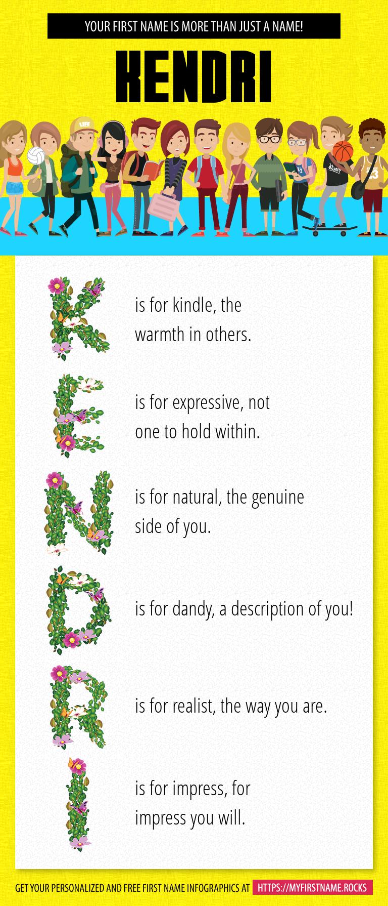Kendri Infographics