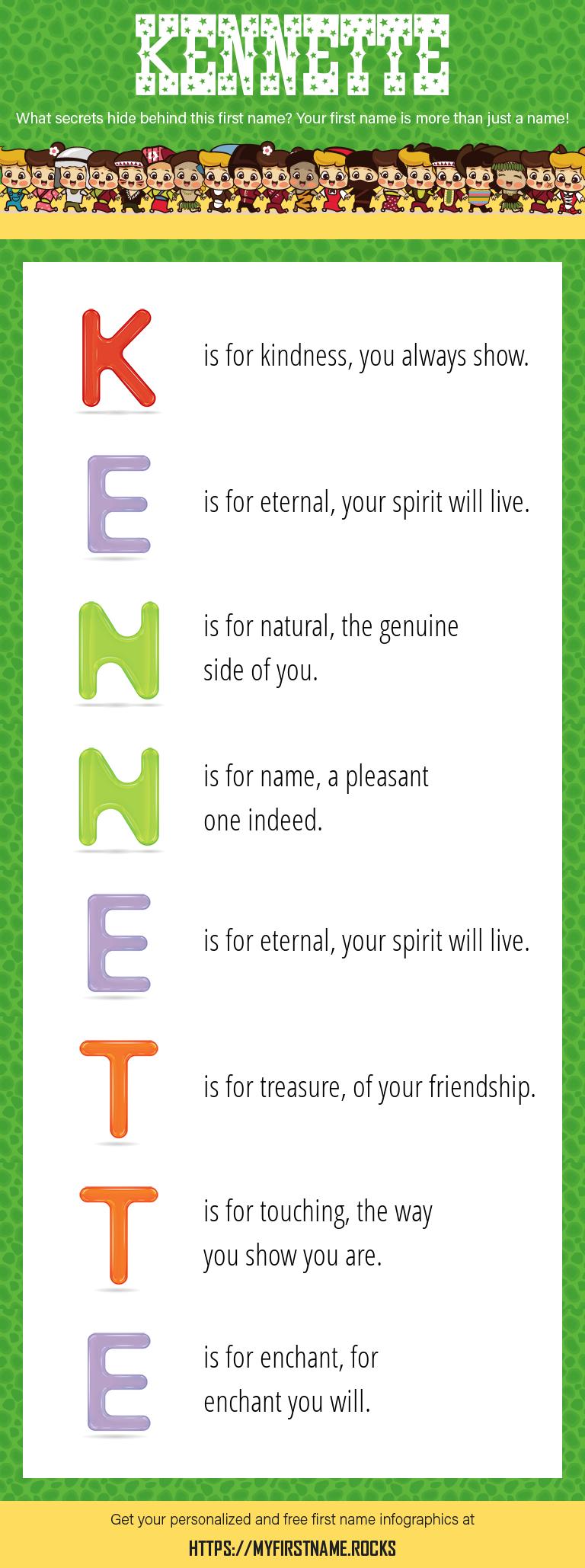 Kennette Infographics
