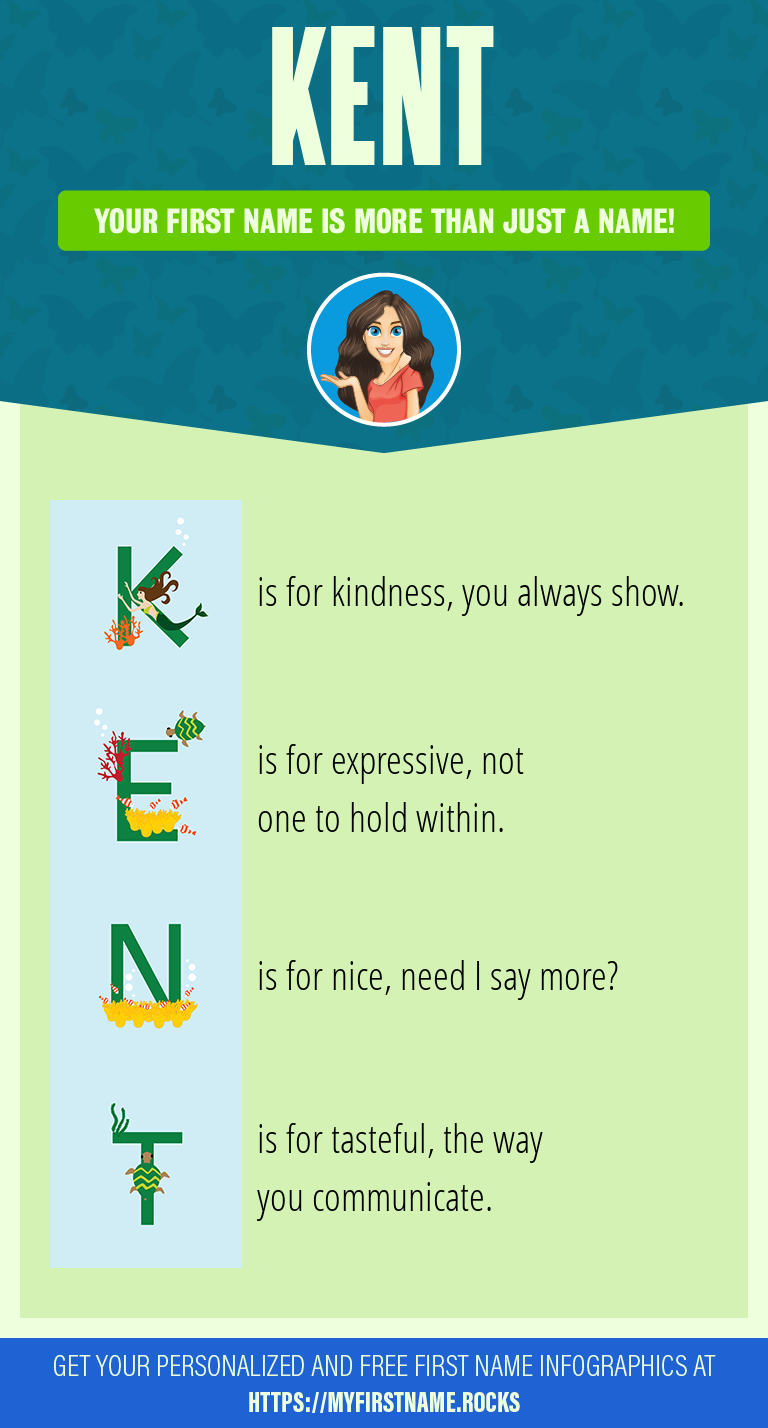 Kent Infographics