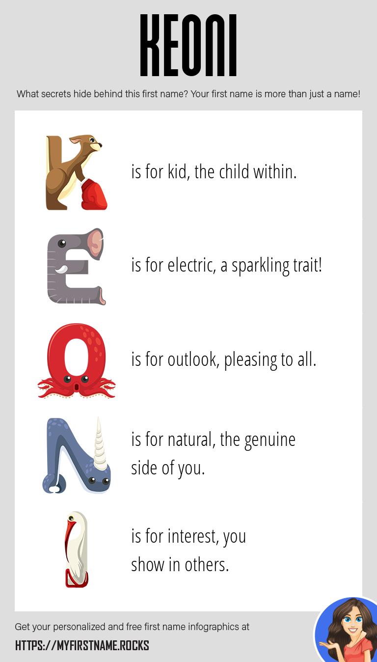 Keoni Infographics