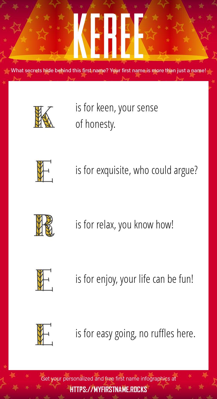 Keree Infographics
