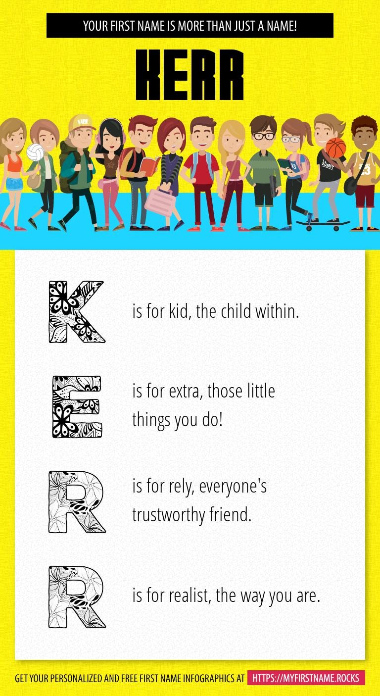Kerr Infographics
