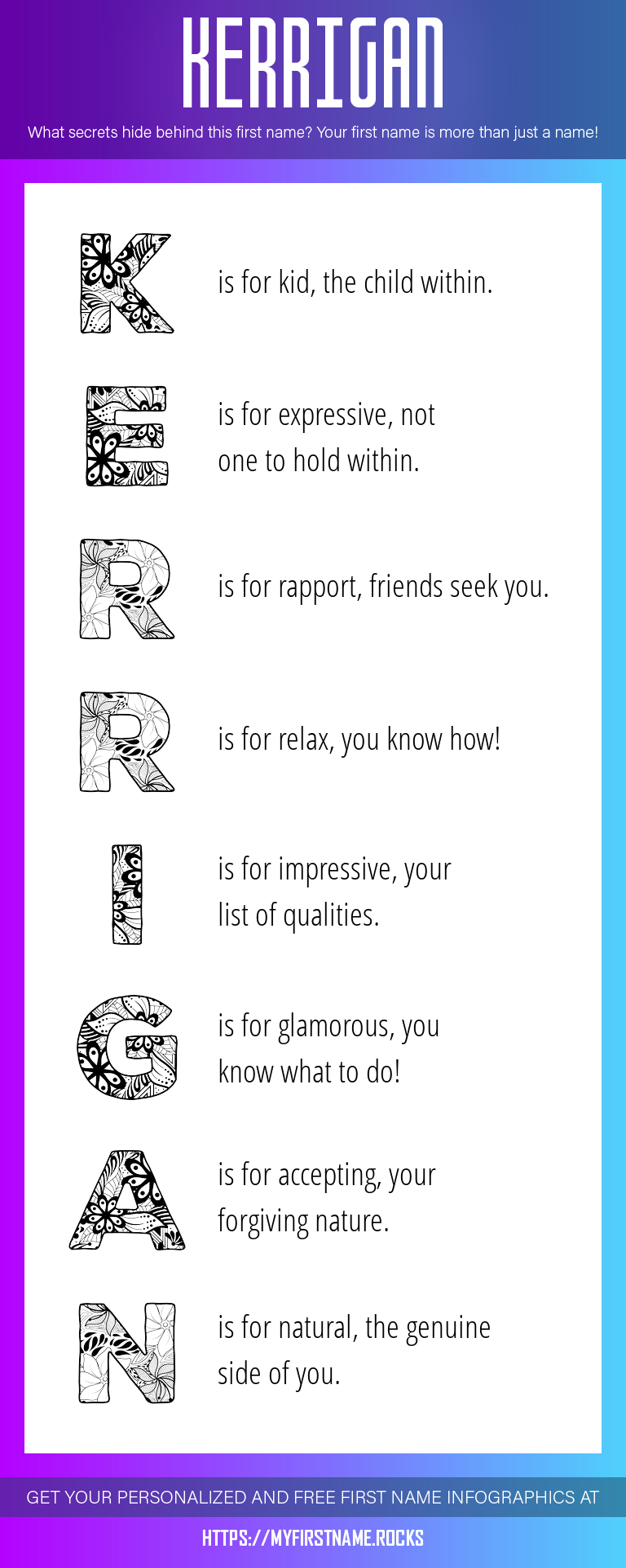 Kerrigan Infographics