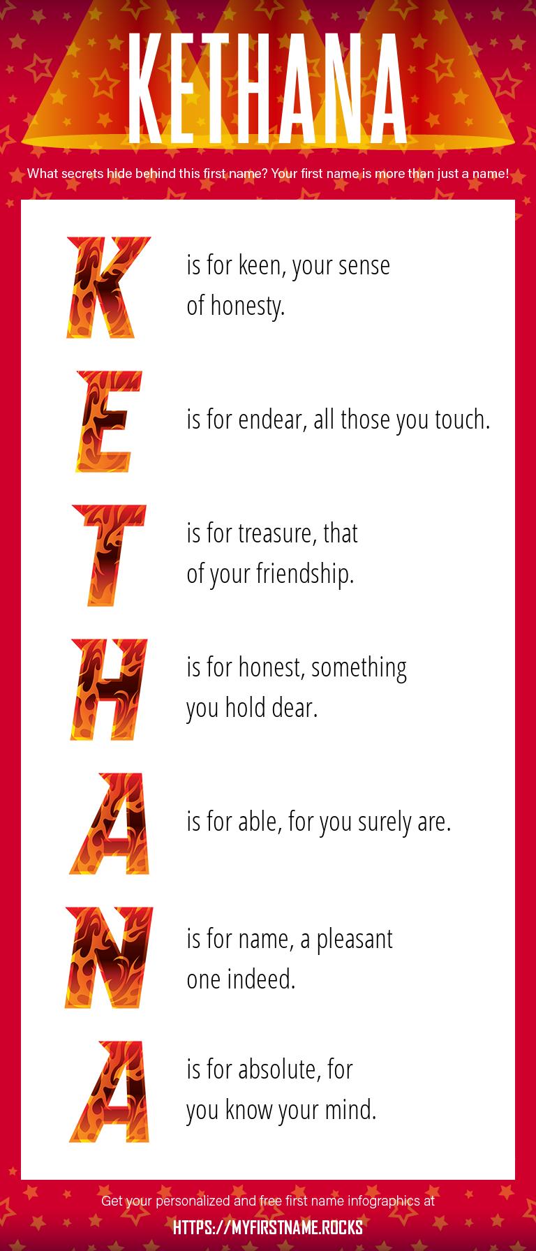 Kethana Infographics