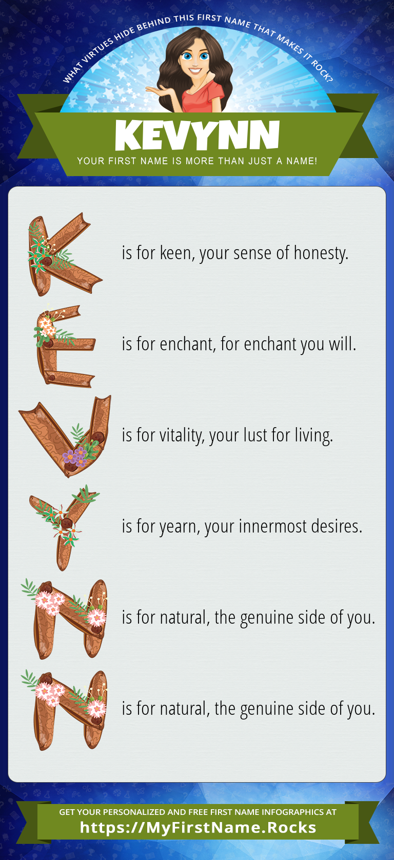 Kevynn Infographics