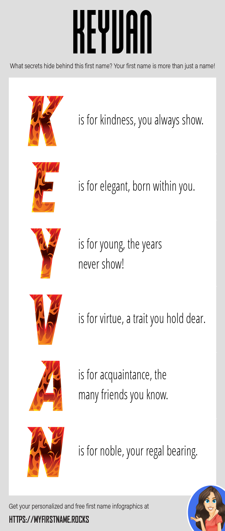Keyvan Infographics