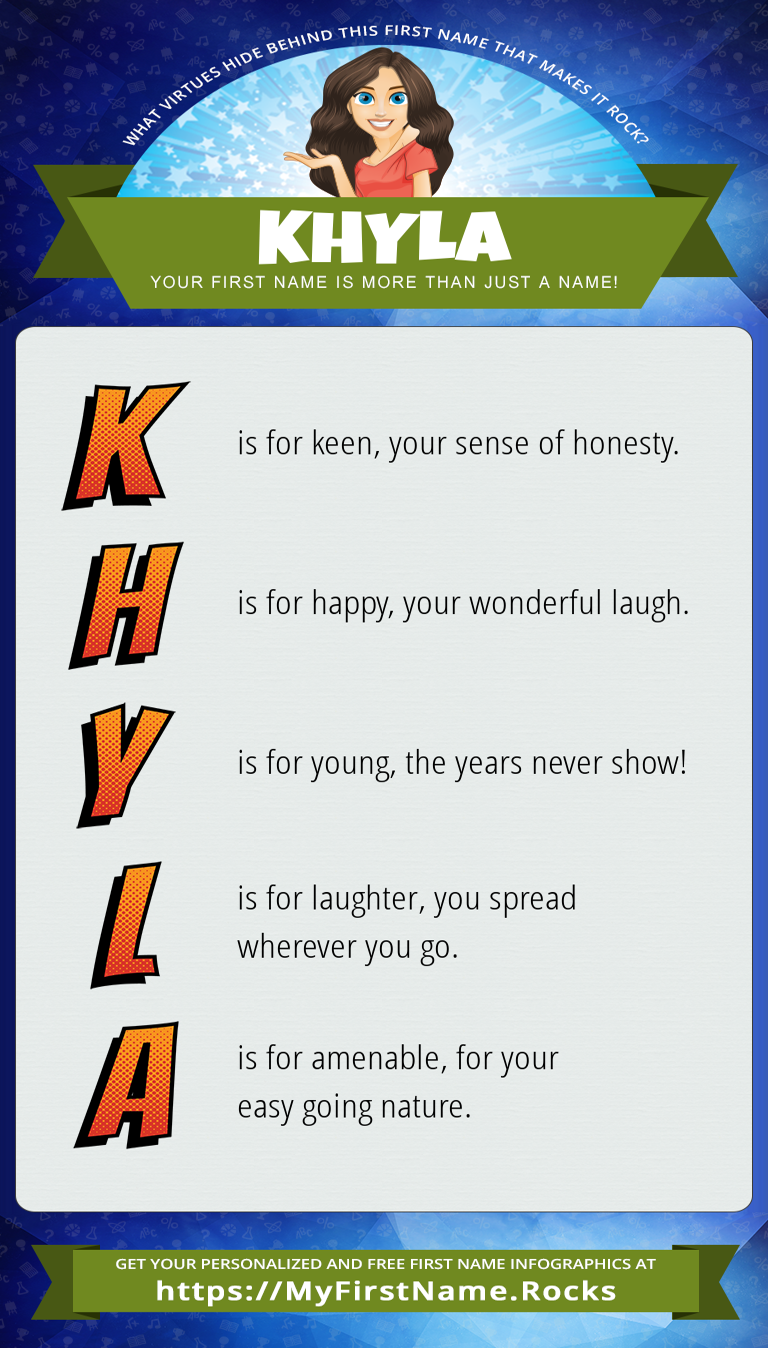 Khyla Infographics