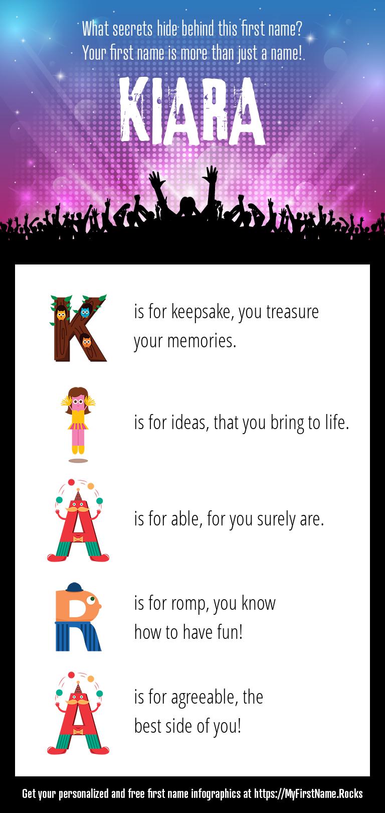 Kiara Infographics
