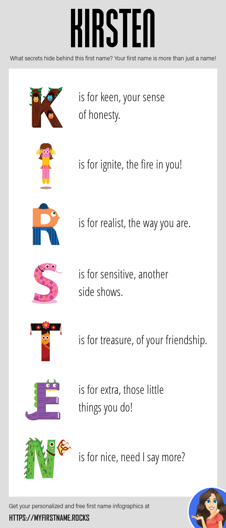 Kirsten Infographics