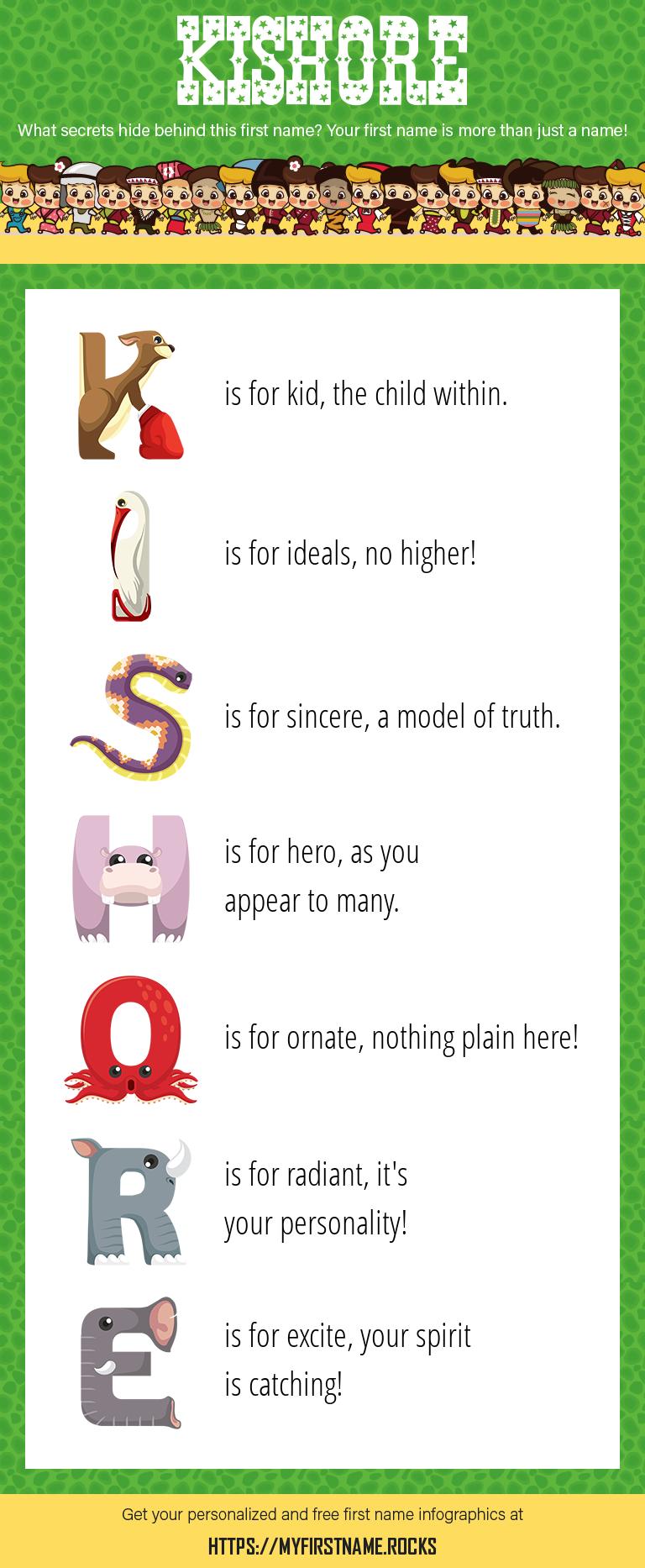 Kishore Infographics