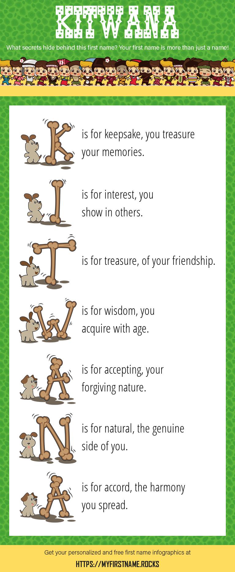 Kitwana Infographics