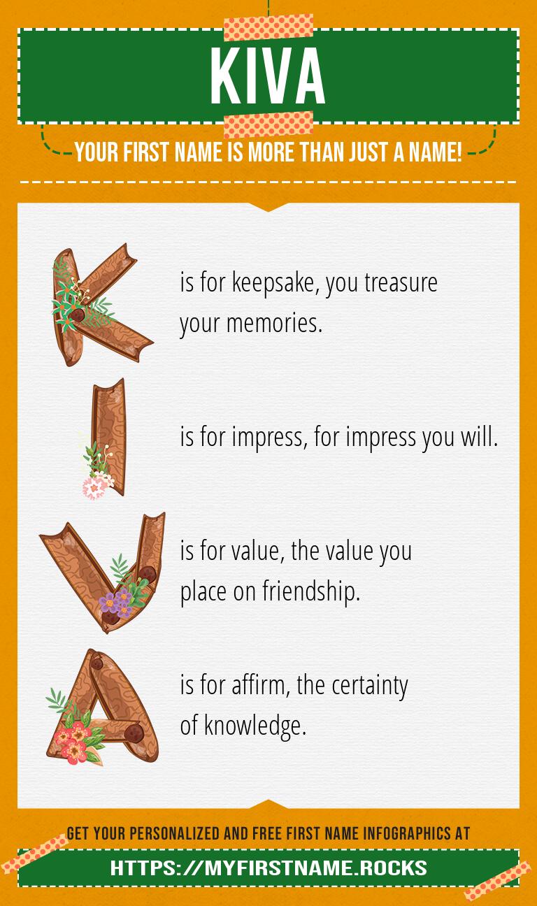 Kiva Infographics