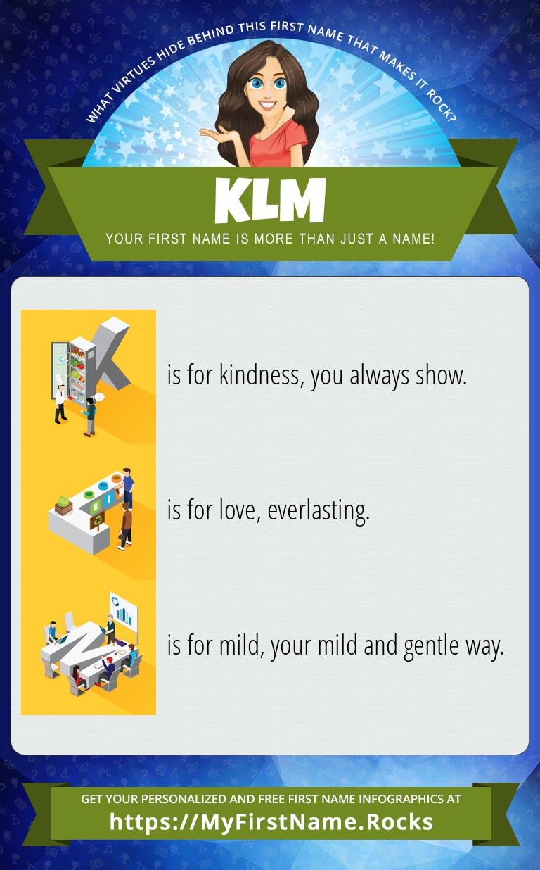 Klm Infographics