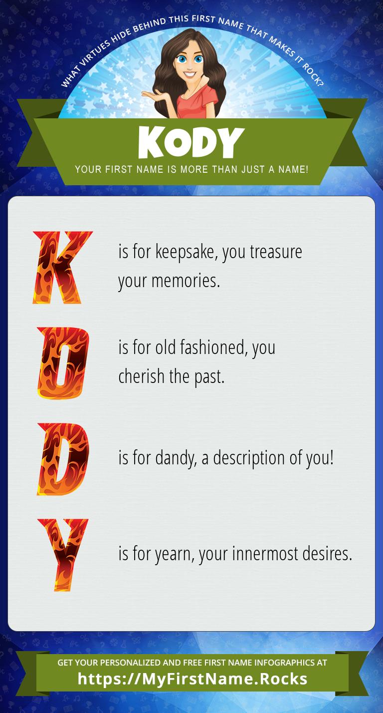 Kody Infographics