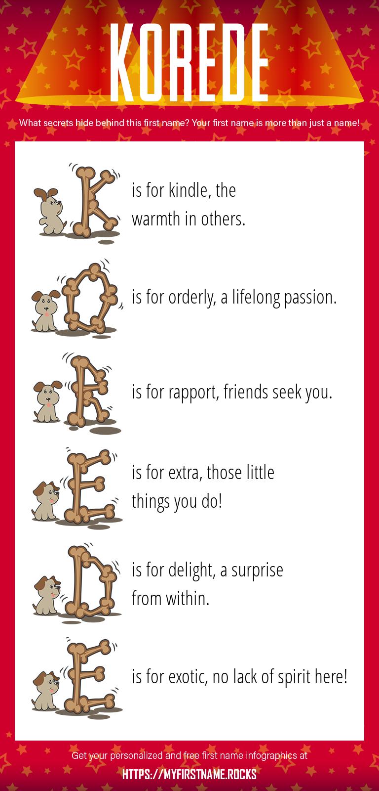 Korede Infographics