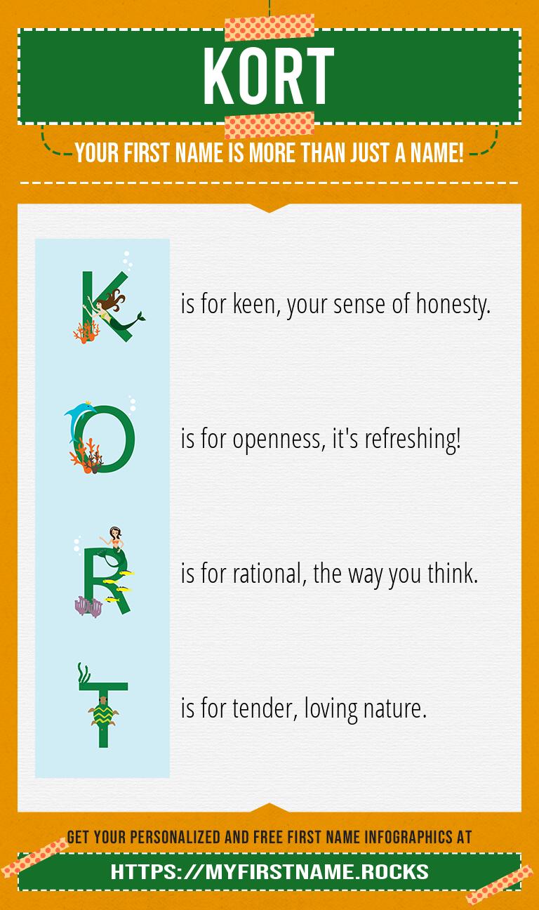 Kort Infographics