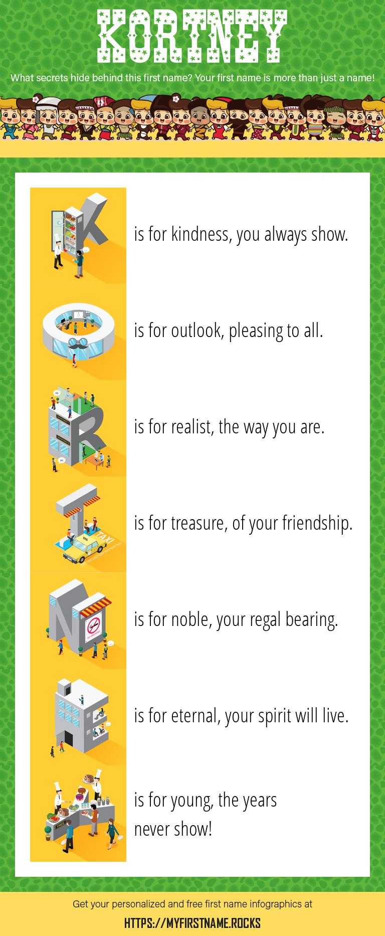 Kortney Infographics