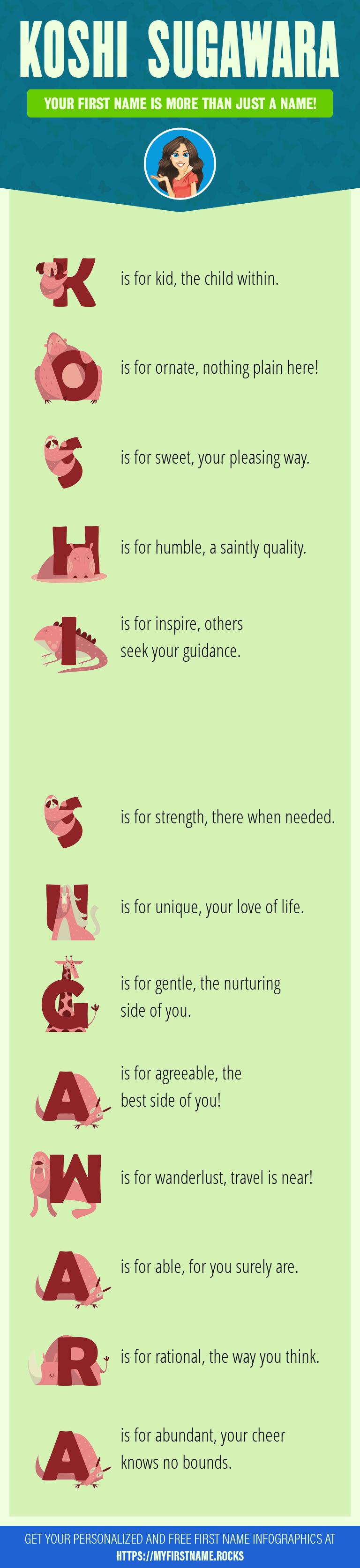 Koshi Sugawara Infographics