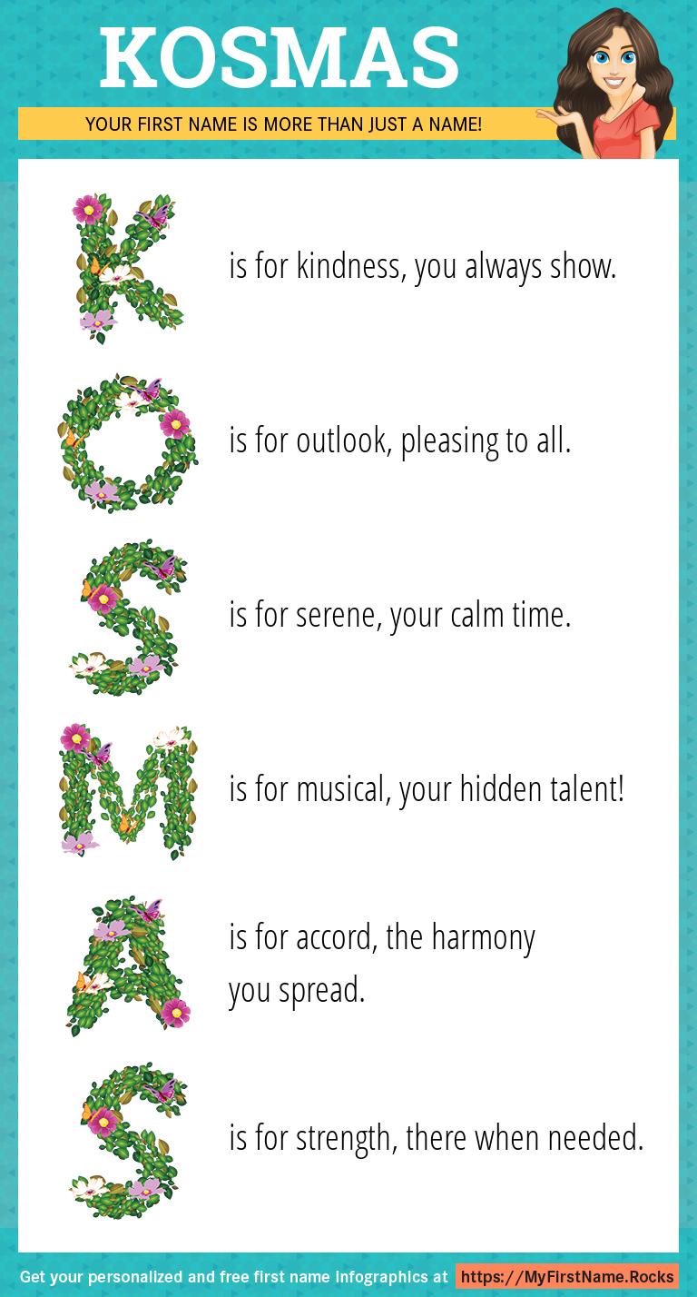 Kosmas Infographics
