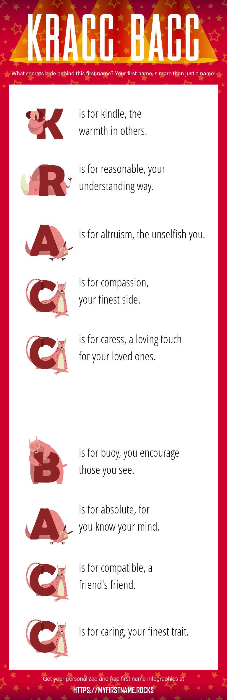 Kracc Bacc Infographics