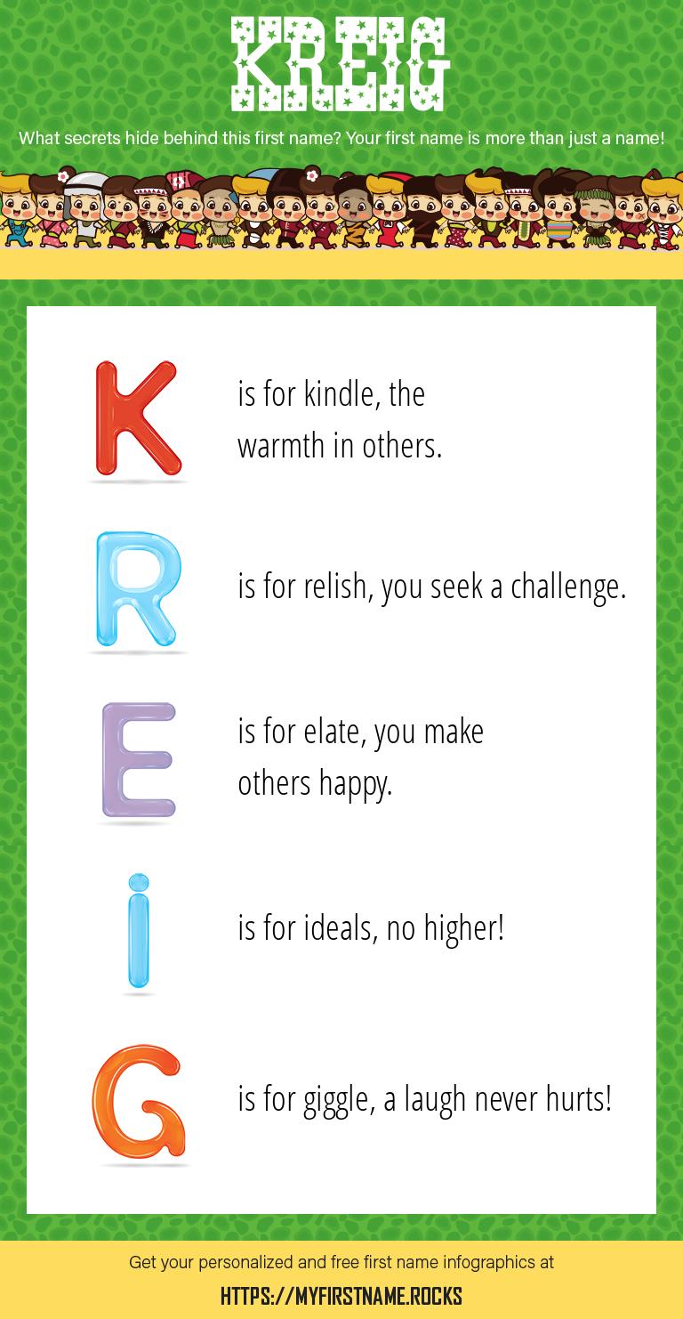 Kreig Infographics