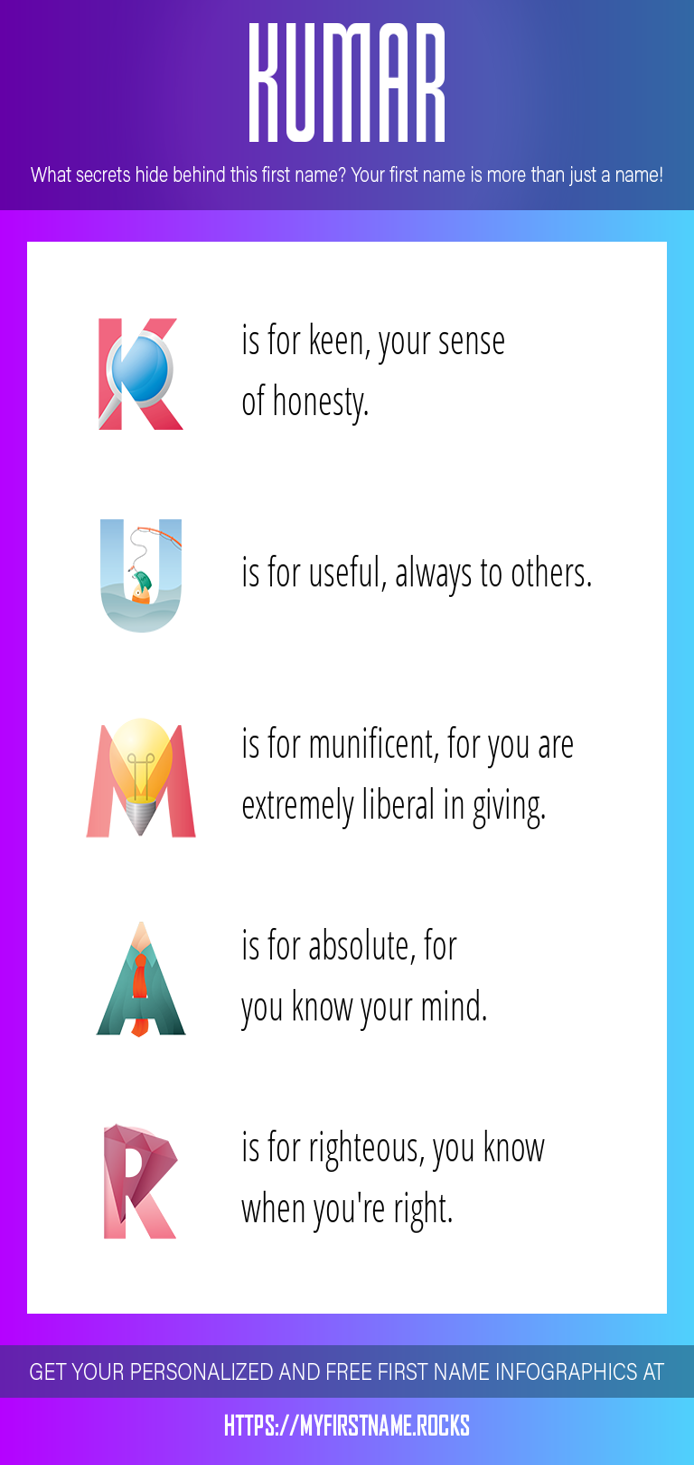 Kumar Infographics