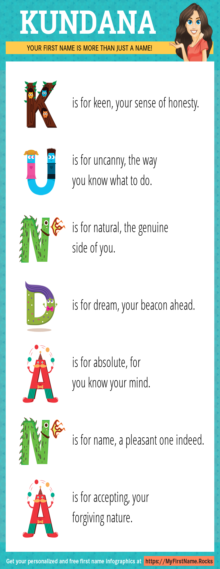 Kundana Infographics