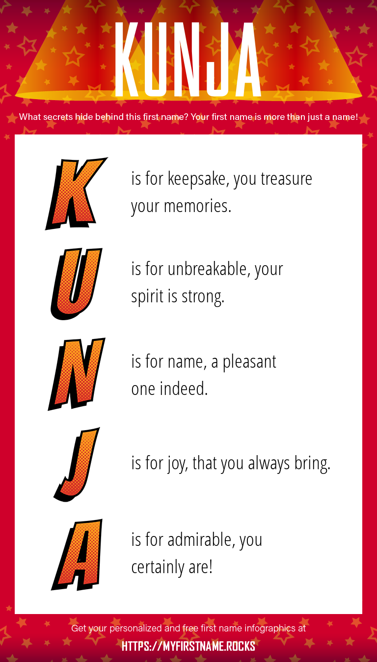 Kunja Infographics