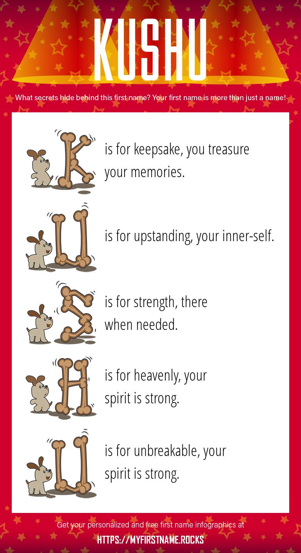 Kushu Infographics