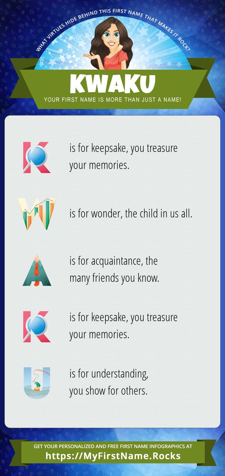 Kwaku Infographics