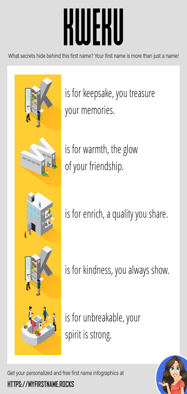 Kweku Infographics