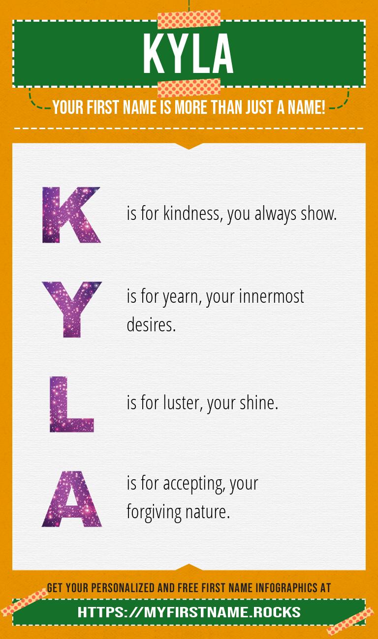 Kyla Infographics