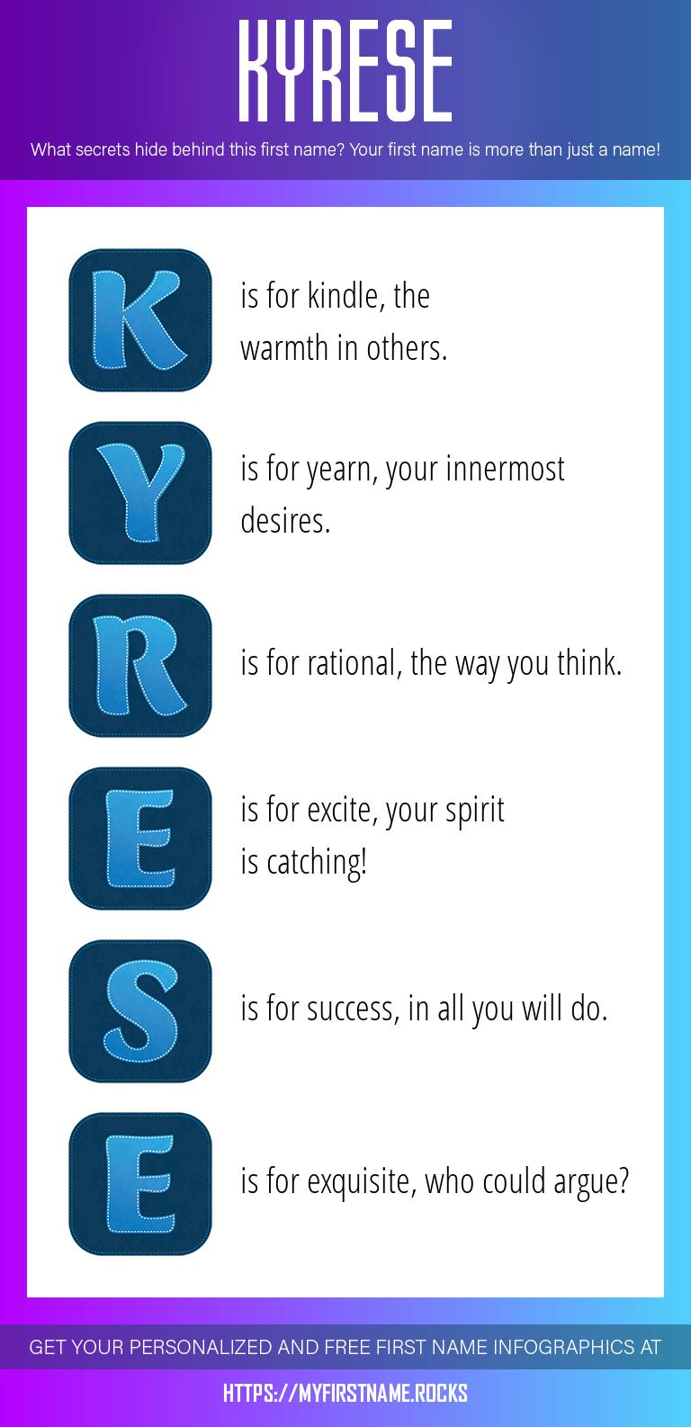 Kyrese Infographics