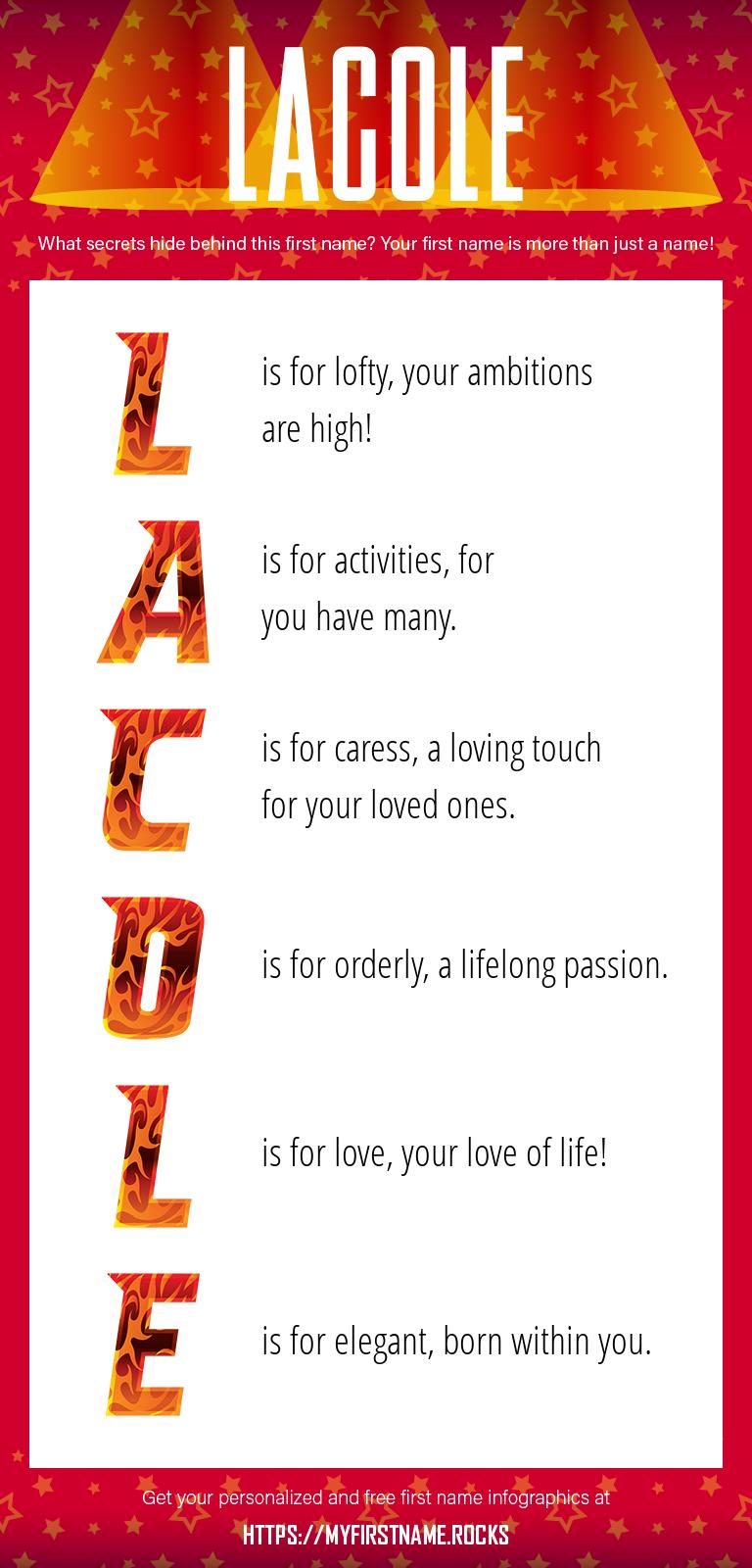 Lacole Infographics