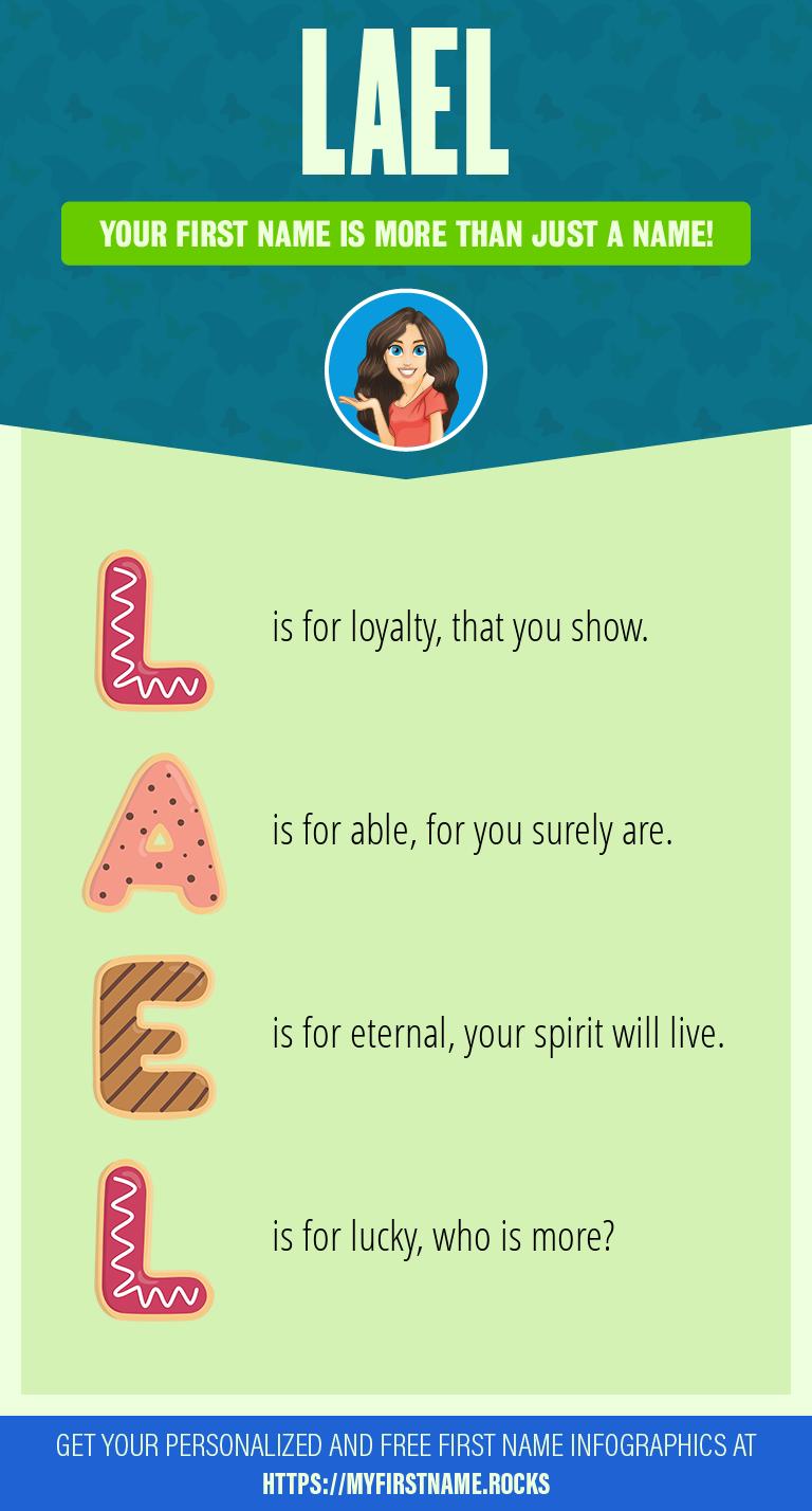 Lael Infographics