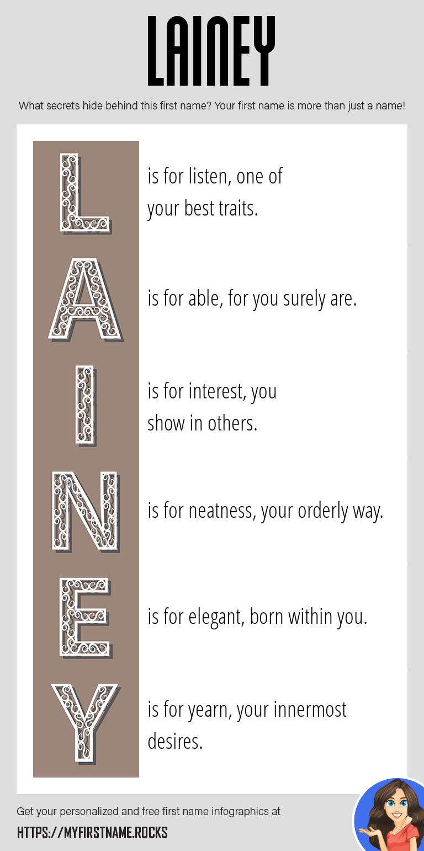 Lainey Infographics