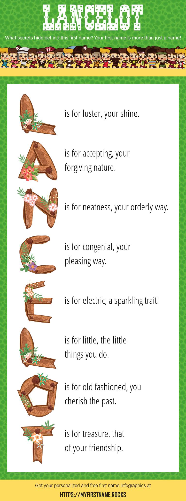 Lancelot Infographics