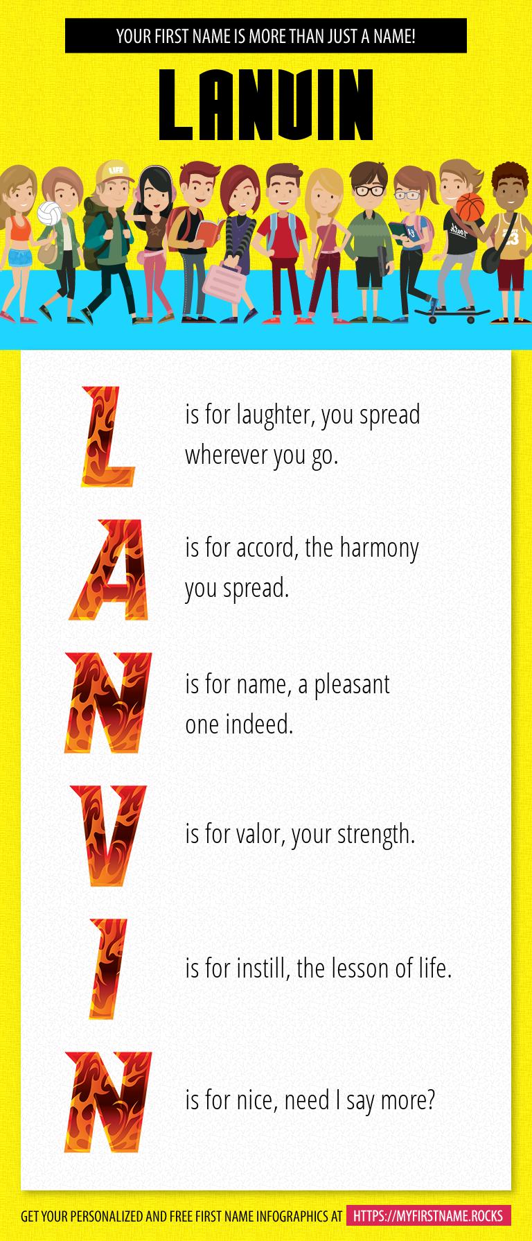 Lanvin Infographics